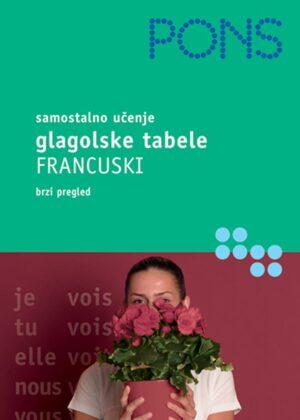 Glagolske tabele za učenje francuskog jezika
