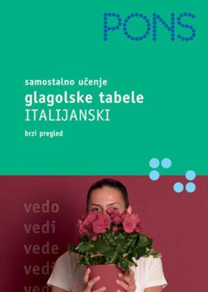 Glagolske tabele za učenje italijanskog jezika