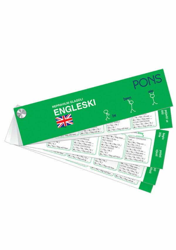 Nepravilni glagoli za učenje engleskog jezika