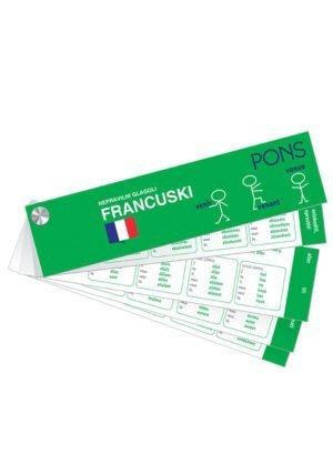 Nepravilni glagoli za učenje francuskog jezika