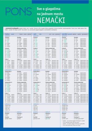 Sve o glagolima na jednom mestu za učenje nemačkog jezika