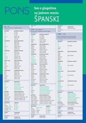 Sve o glagolima na jednom mestu za učenje španskog jezika
