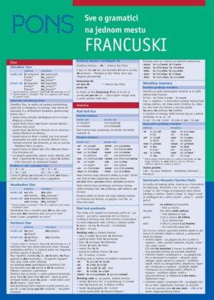 Sve o gramatici na jednom mestu za učenje francuskog jezika