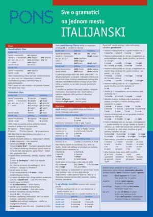 Sve o gramatici na jednom mestu za učenje italijanskog jezika