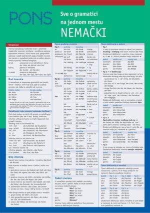 Sve o gramatici na jednom mestu za učenje nemačkog jezika